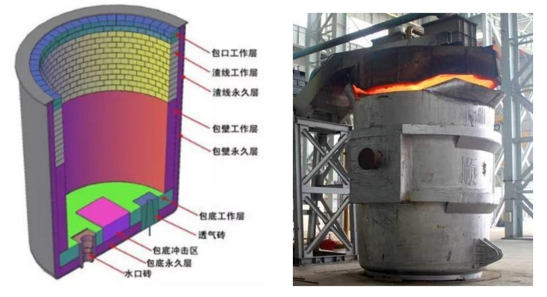 了解一下,红外热像仪应用于钢包检测