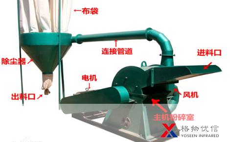红外热像仪用于破碎机检测