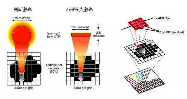 热敏成像技术与红外热成像技术对比