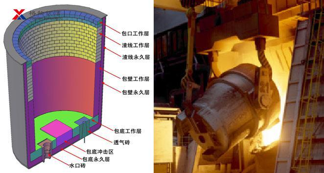 钢包热成像监控方案