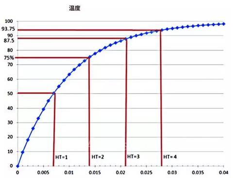 热像仪移动测温的影响
