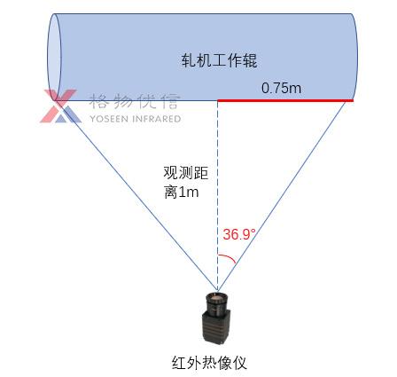 轧机工作辊的温度测量方案