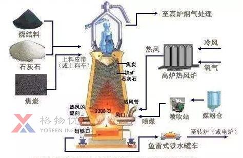 炼铁炉红外热像监测案例