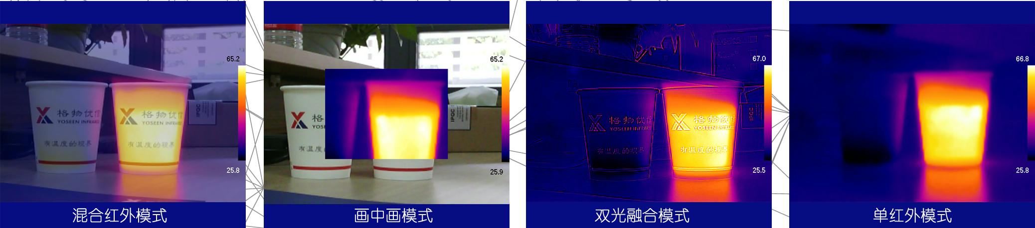 热成像双光谱卡片式摄像机