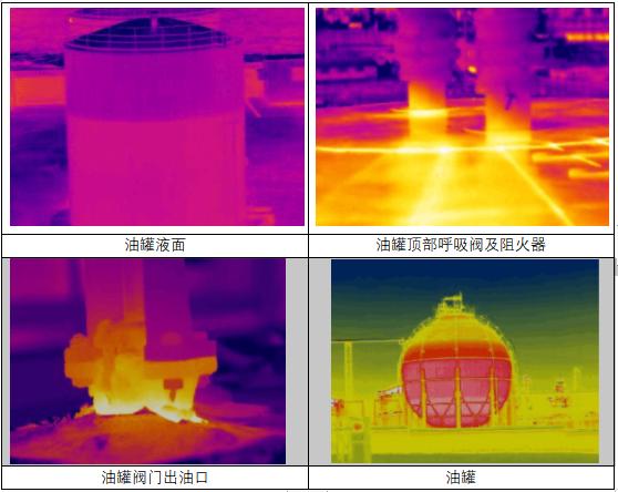 石油油罐的红外热像仪检测应用