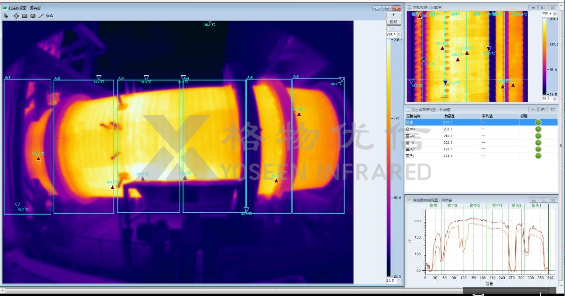 回转窑运行状态热成像监控系统