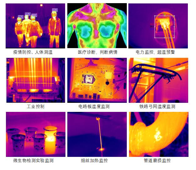 在线测温型红外热像仪
