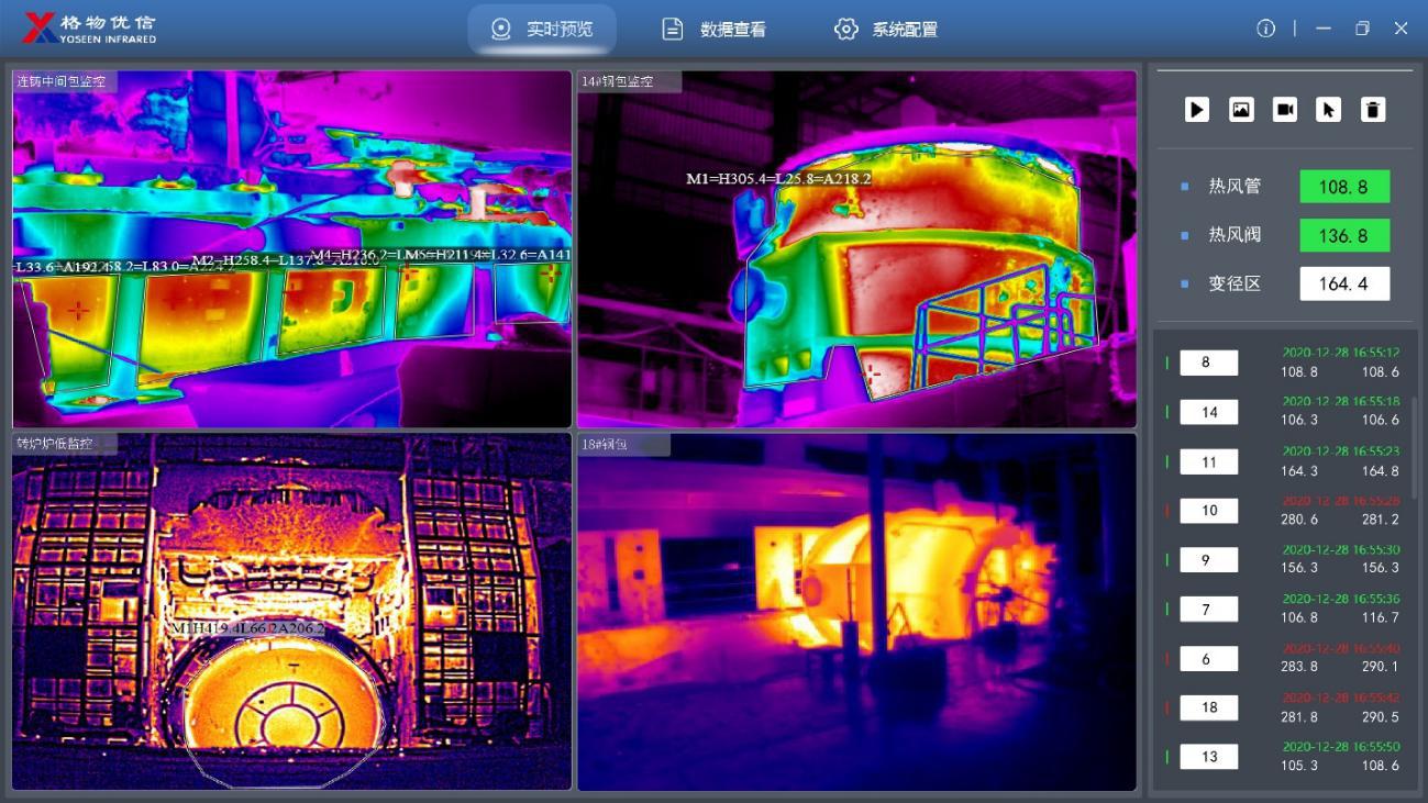 冶金浇筑在线温度诊断系统技术方案
